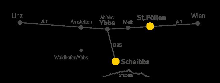 Scheibbs - Wirtschaftsbund